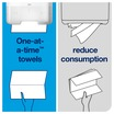Tork Singleford / C Fold Hand Towel Dispenser