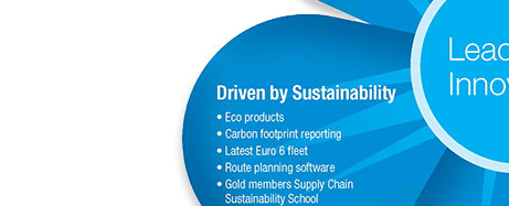 Driven by Sustainability